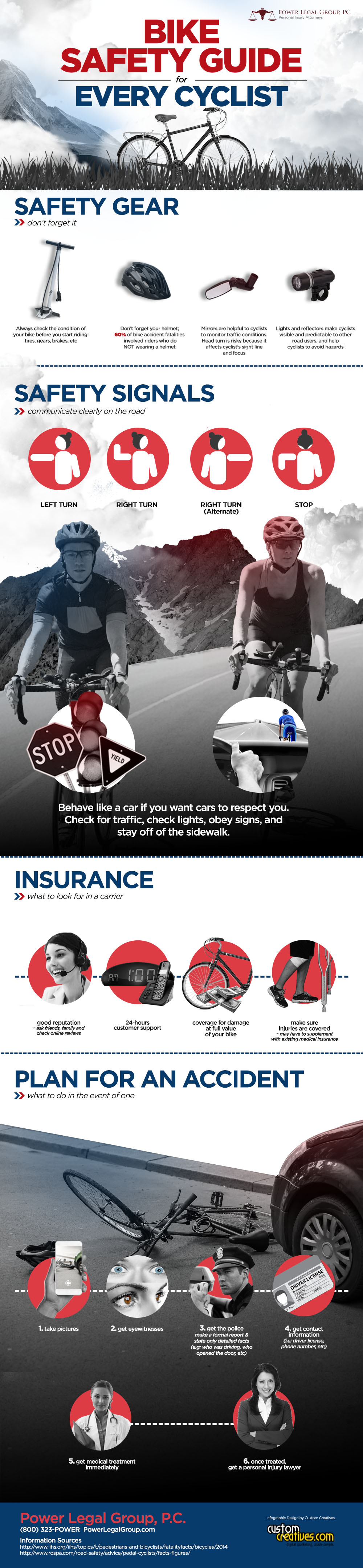 Infographic - Bike Safety - Power Legal Group